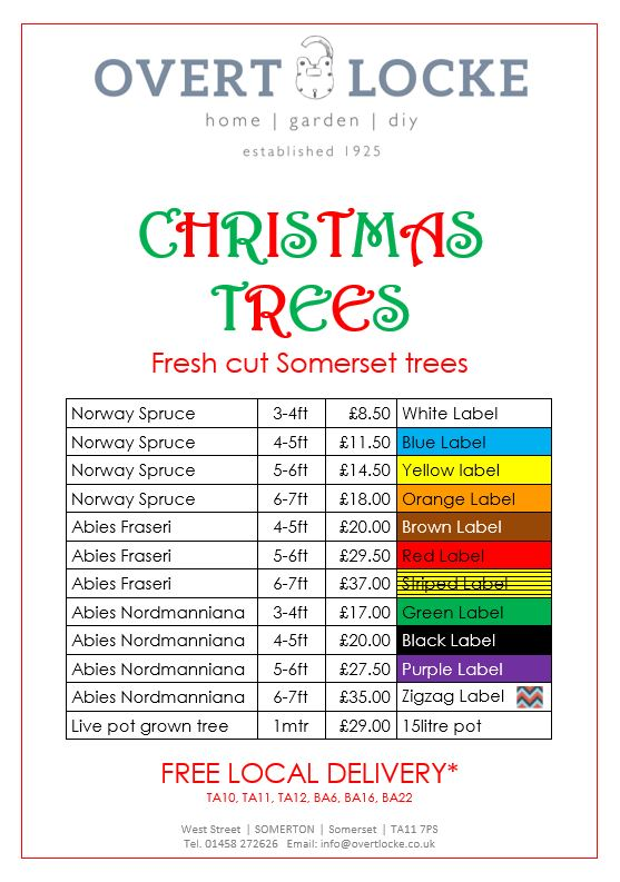 Christmas tree prices 2019